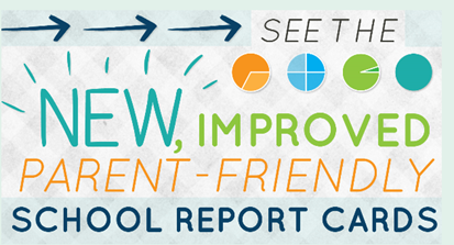"""New Orleans SPS score release reveals 69% of students now attend """"failing schools"""" according to Bobby Jindal (compared to 62% in2005)"""